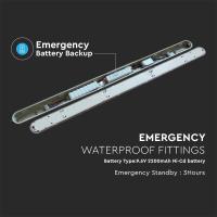Canal cablu PVC 60x60 mm
