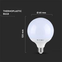 Rama 4 module, verde, Gama...