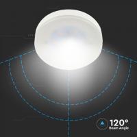 Cablu CYY-F 4X1,5