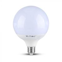 Cablu CYY-F 5X4