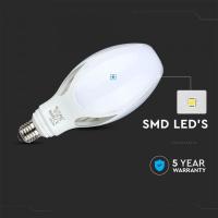 Cablu CYY-F 4X25