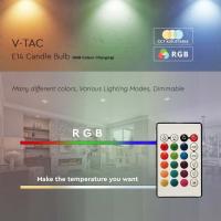 Cablu N2XH 3X4