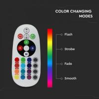 Cablu N2XH 5X10