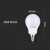 Cablu N2XH 5x25