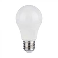 Cablu N2XH 5X35