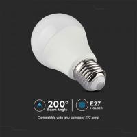 Cablu NHXH FE 180 E90 1X50