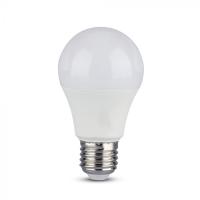 Cablu NHXH FE 180 E90 4x10