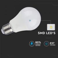 Cablu NHXH FE 180 E90 5X1,5