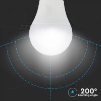 Cablu NHXH FE 180 E90 5X4